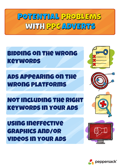 Potential Problems with PPC Adverts